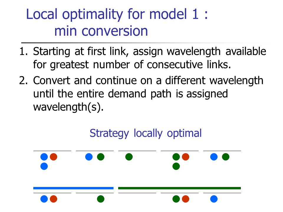 Local optimality for model 1 : min conversion 1.Starting at first link, assign wavelength available for greatest number of consecutive links.