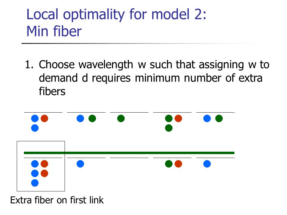 Local optimality for model 2: Min fiber 1.Choose wavelength w such that assigning w to demand d requires minimum number of extra fibers Extra fiber on first link
