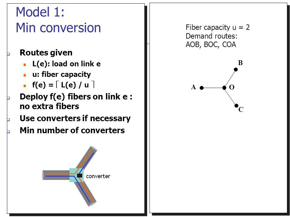 Model 1: Min conversion  Routes given L(e): load on link e u: fiber capacity f(e) =  L(e) / u   Deploy f(e) fibers on link e : no extra fibers  Use converters if necessary  Min number of converters converter  Each demand path assigned one wavelength from src to dest – no conversion  Deploy extra fibers if necessary  Min total fibers Model 2: Min fiber