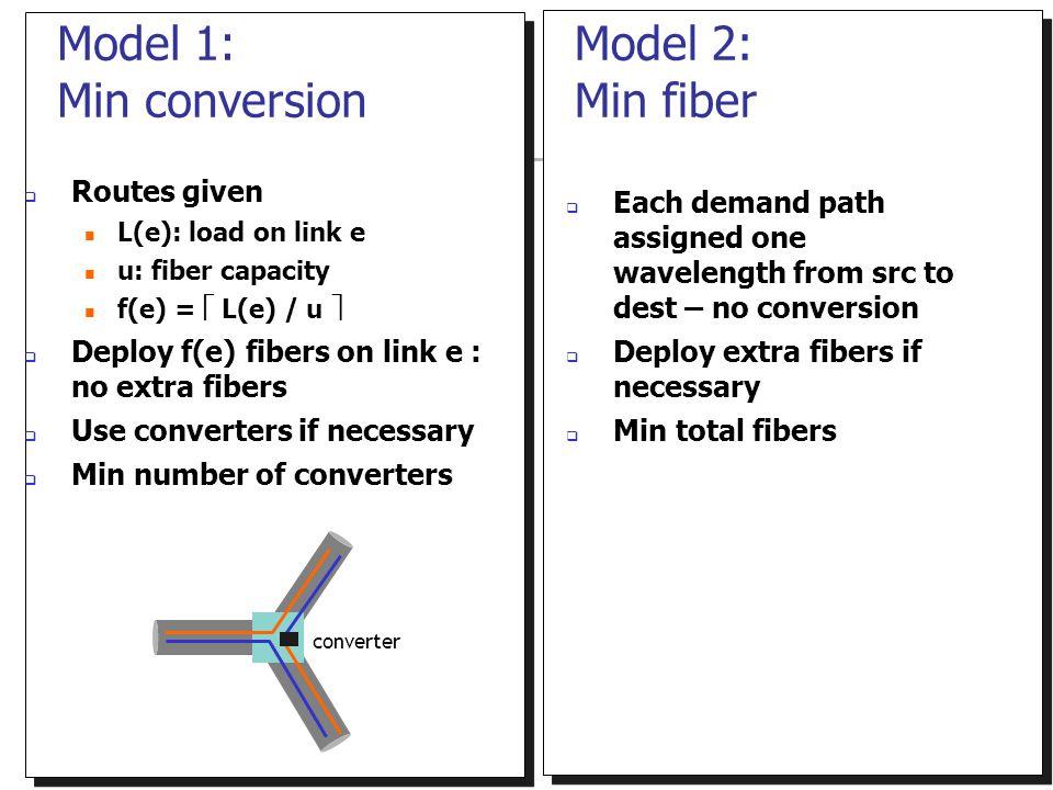 Model 1: Min conversion  Routes given L(e): load on link e u: fiber capacity f(e) =  L(e) / u   Deploy f(e) fibers on link e : no extra fibers  Use converters if necessary  Min number of converters converter  Each demand path assigned one wavelength from src to dest – no conversion  Deploy extra fibers if necessary  Min total fibers Model 2: Min fiber Extra fiber