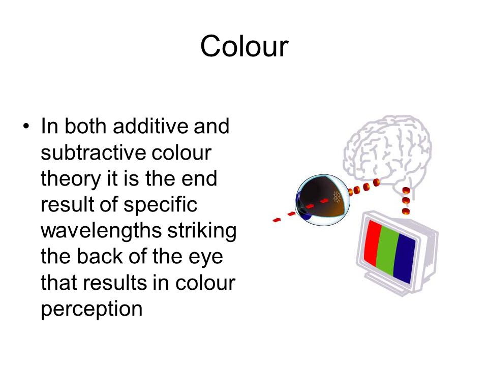 Additive verses Subtractive colour theory