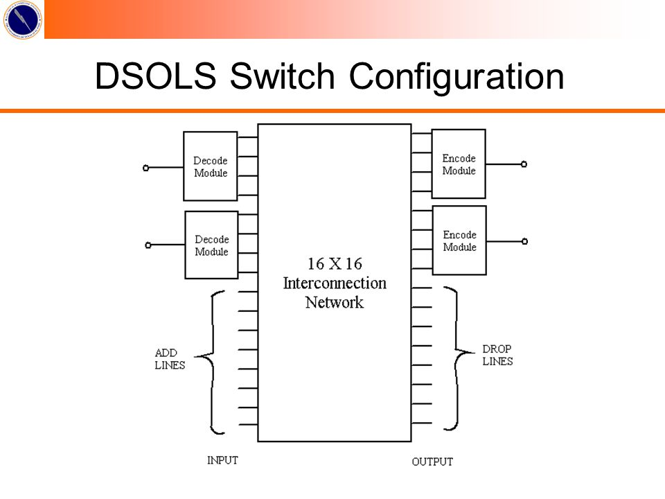 DSOLS Switch Configuration