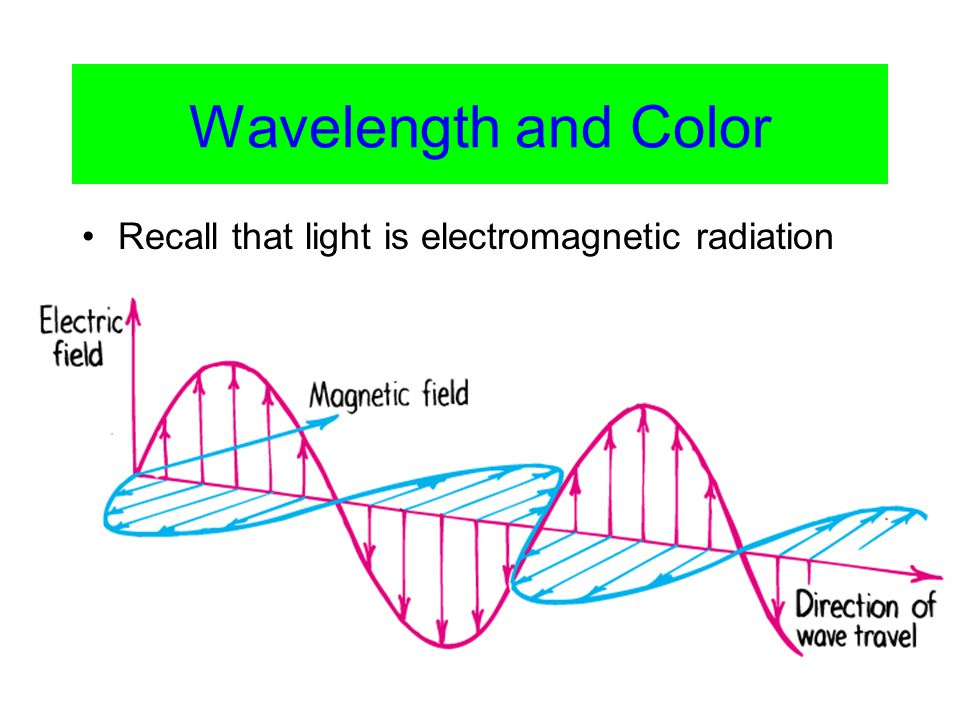 Wavelength and Color Recall that light is electromagnetic radiation