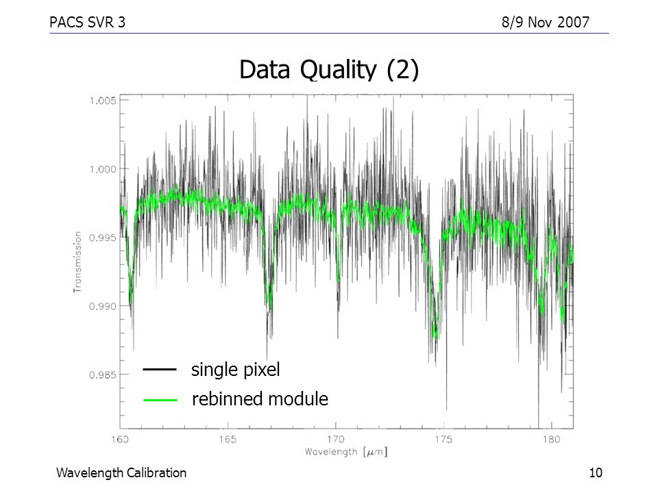 PACS SVR 38/9 Nov 2007 Wavelength Calibration10 Data Quality (2) single pixel rebinned module