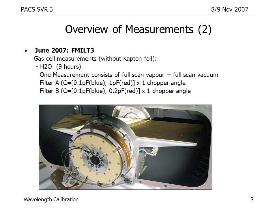 PACS SVR 38/9 Nov 2007 Wavelength Calibration14