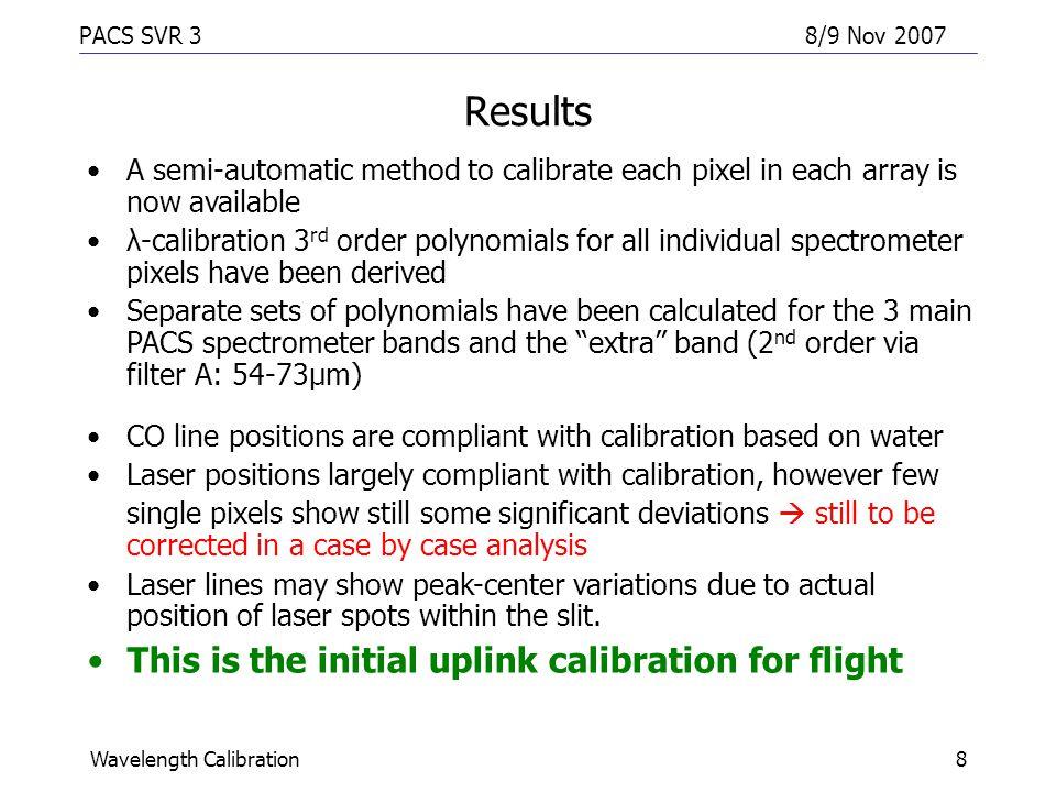 PACS SVR 38/9 Nov 2007 Wavelength Calibration9 Data Quality (1) Typical data used during correlation analysis single pixel