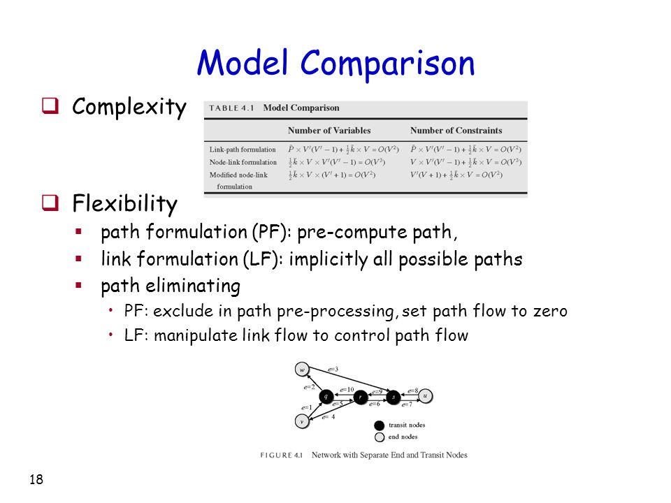 18 Model Comparison  Complexity  Flexibility  path formulation (PF): pre-compute path,  link formulation (LF): implicitly all possible paths  path eliminating PF: exclude in path pre-processing, set path flow to zero LF: manipulate link flow to control path flow
