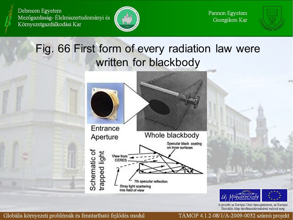 Fig. 66 First form of every radiation law were written for blackbody