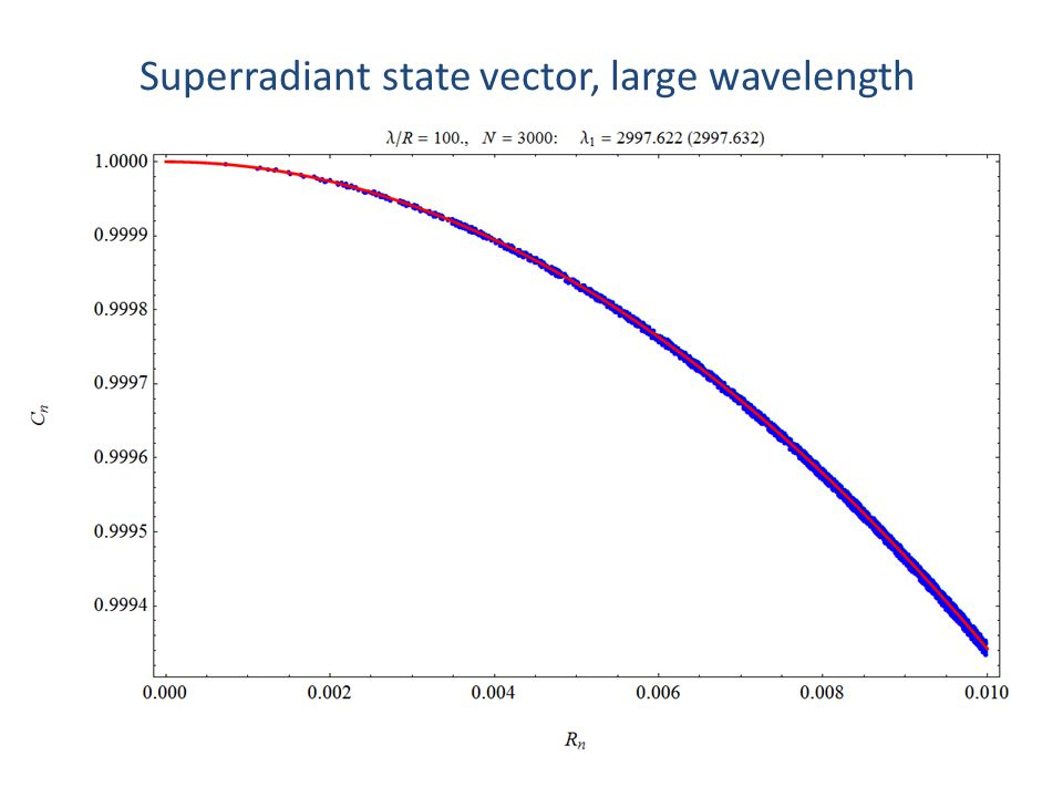 Superradiant state vector, large wavelength
