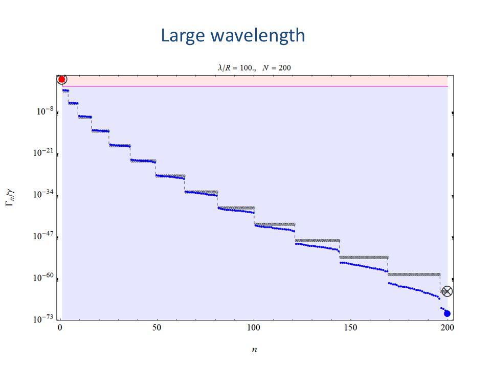 Large wavelength