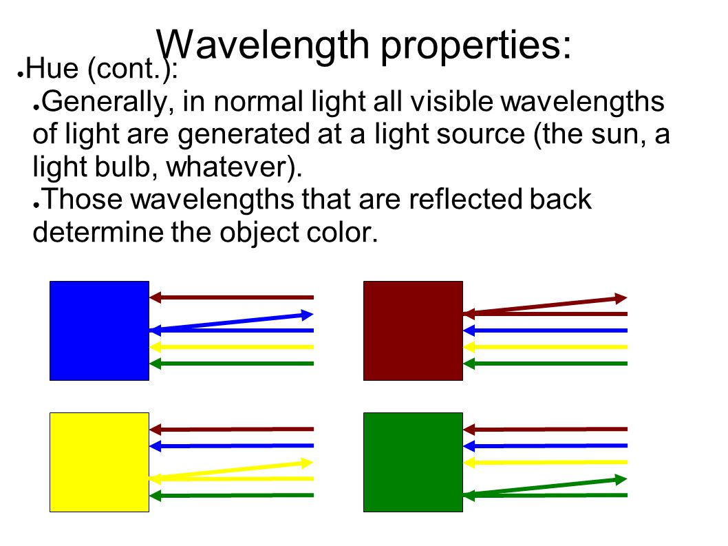 Wavelength properties: ● Hue (cont.): ● Generally, in normal light all visible wavelengths of light are generated at a light source (the sun, a light bulb, whatever).