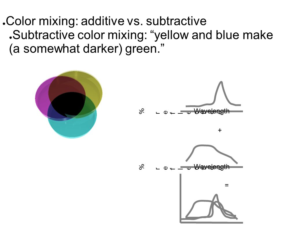 ● Color mixing: additive vs.subtractive ● Additive color mixing: yellow and blue make...