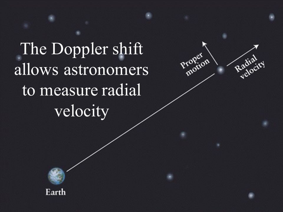 The Doppler shift allows astronomers to measure radial velocity