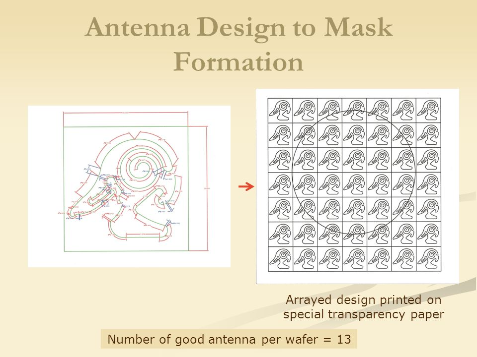 Antenna Design to Mask Formation Number of good antenna per wafer = 13 Arrayed design printed on special transparency paper