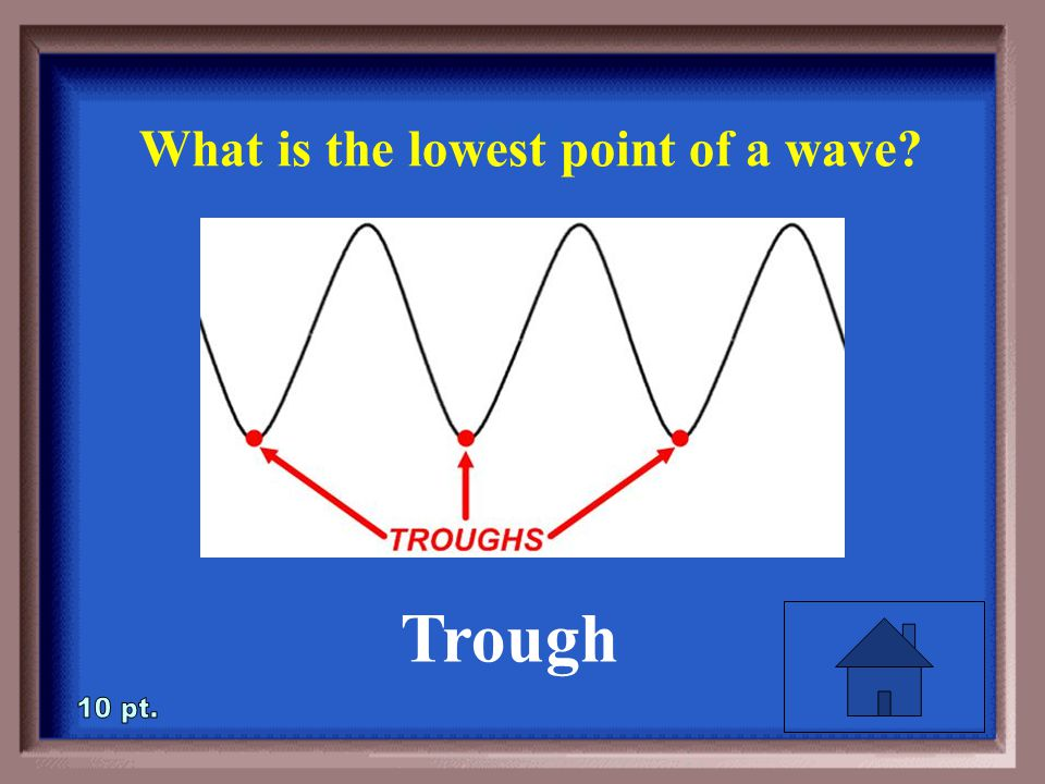 4-10 What is the lowest point of a wave