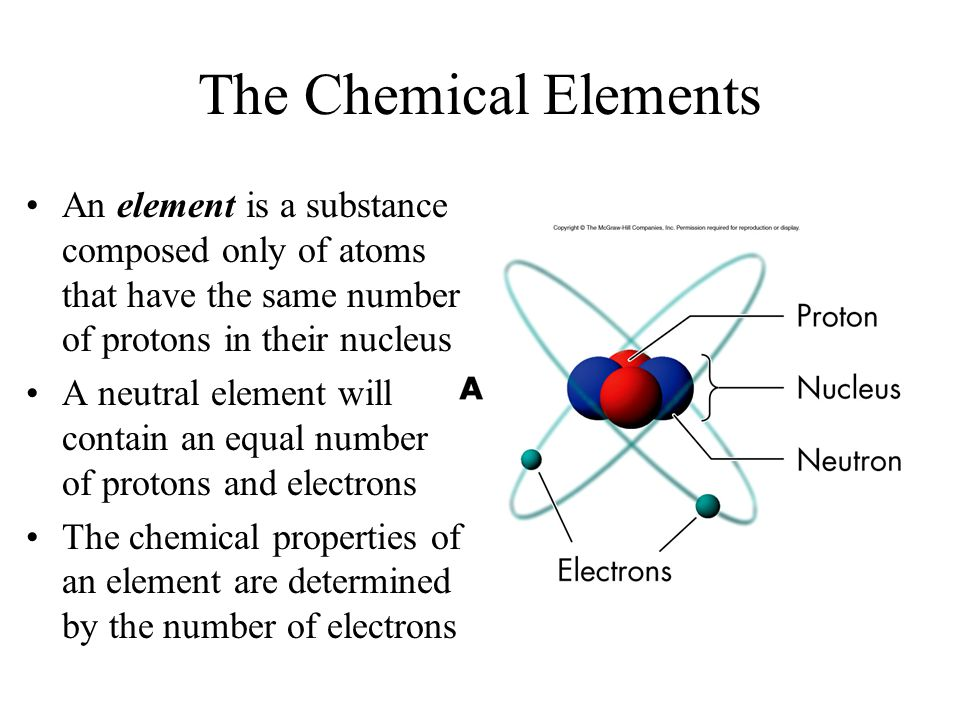 The Chemical Elements An element is a substance composed only of atoms that have the same number of protons in their nucleus A neutral element will co