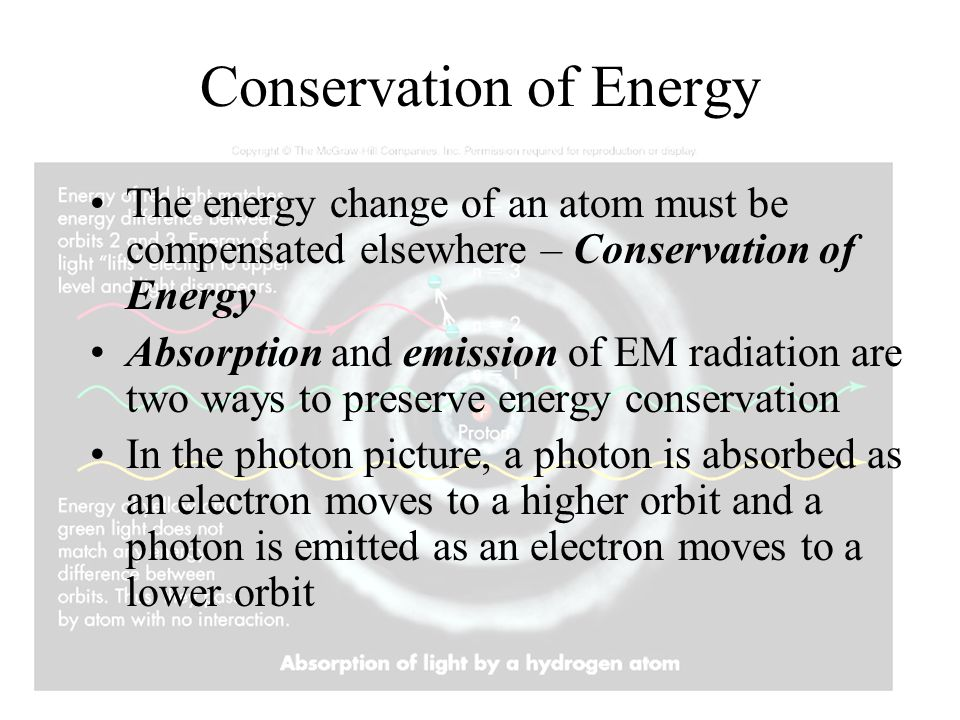 Conservation of Energy The energy change of an atom must be compensated elsewhere – Conservation of Energy Absorption and emission of EM radiation are