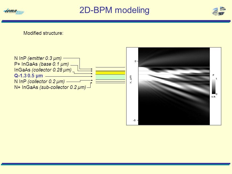 N InP (emitter 0.3 µm) P+ InGaAs (base 0.1 µm) InGaAs (collector 0.28 µm) Q-1.3 0.5 µm N InP (collector 0.2 µm) N+ InGaAs (sub-collector 0.2 µm) 2D-BPM modeling Modified structure: