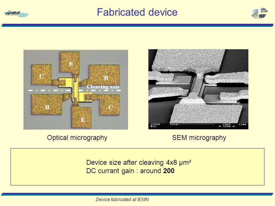 E E C B C B Cleaving axis Fabricated device Device fabricated at IEMN Optical micrographySEM micrography Device size after cleaving 4x8 µm² DC currant