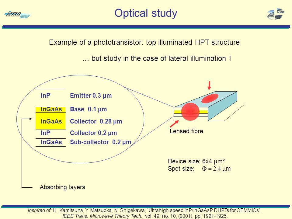 InPEmitter 0.3 µm InGaAsBase 0.1 µm InGaAsCollector 0.28 µm InPCollector 0.2 µm InGaAsSub-collector 0.2 µm Inspired of: H.