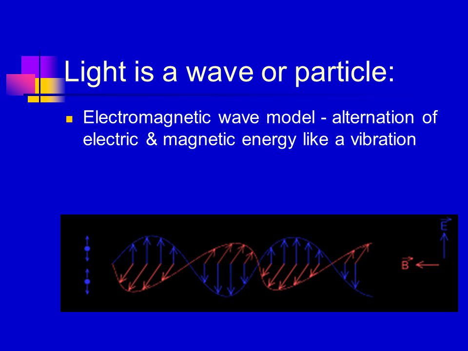 Light is a wave or particle: Electromagnetic wave model - alternation of electric & magnetic energy like a vibration
