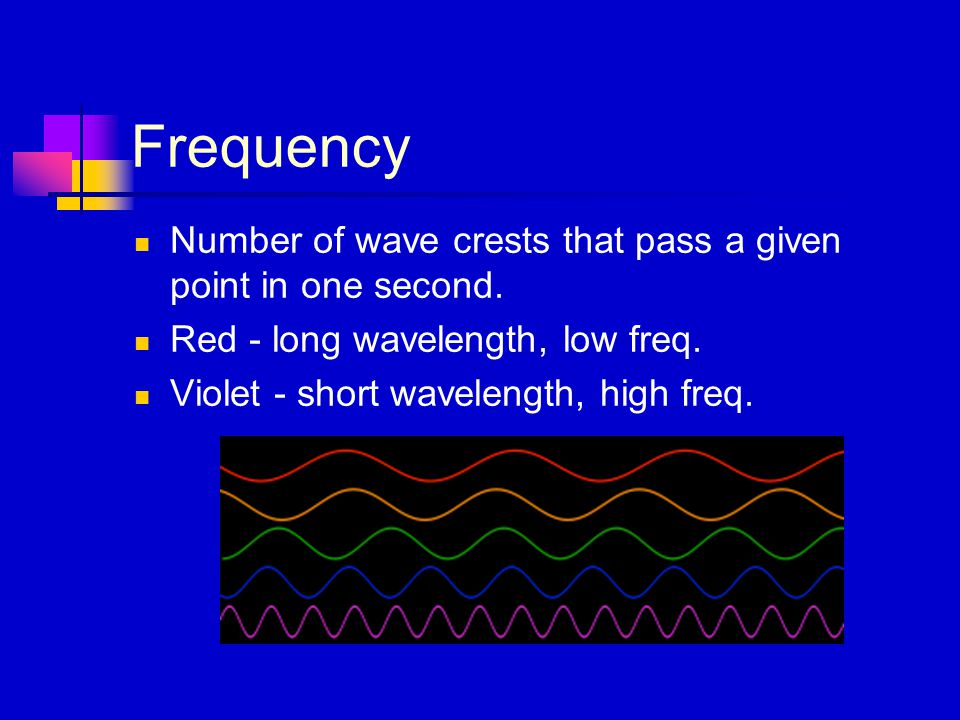 Frequency Number of wave crests that pass a given point in one second.