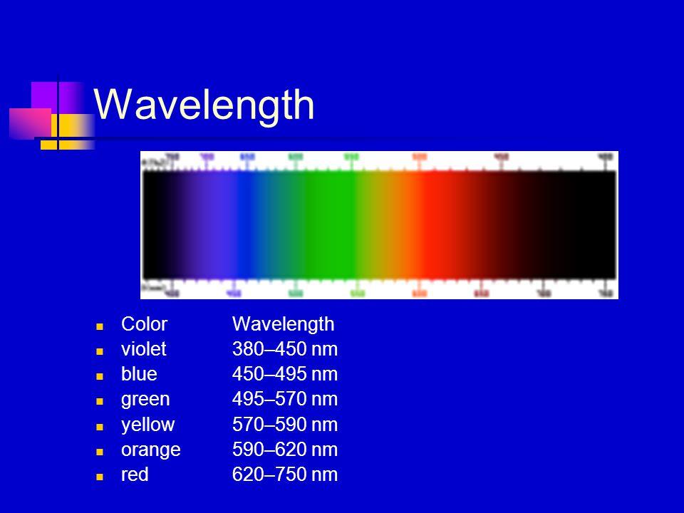 Wavelength Color Wavelength violet 380–450 nm blue 450–495 nm green 495–570 nm yellow 570–590 nm orange 590–620 nm red 620–750 nm