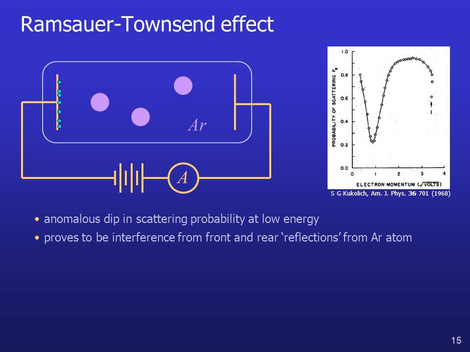 15 Ramsauer-Townsend effect S G Kukolich, Am. J. Phys.