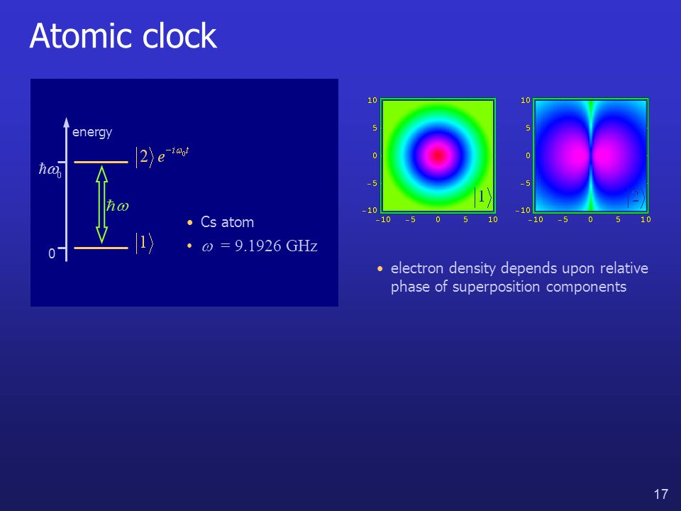 17 Atomic clock energy 0 Cs atom electron density depends upon relative phase of superposition components  = 9.1926 GHz