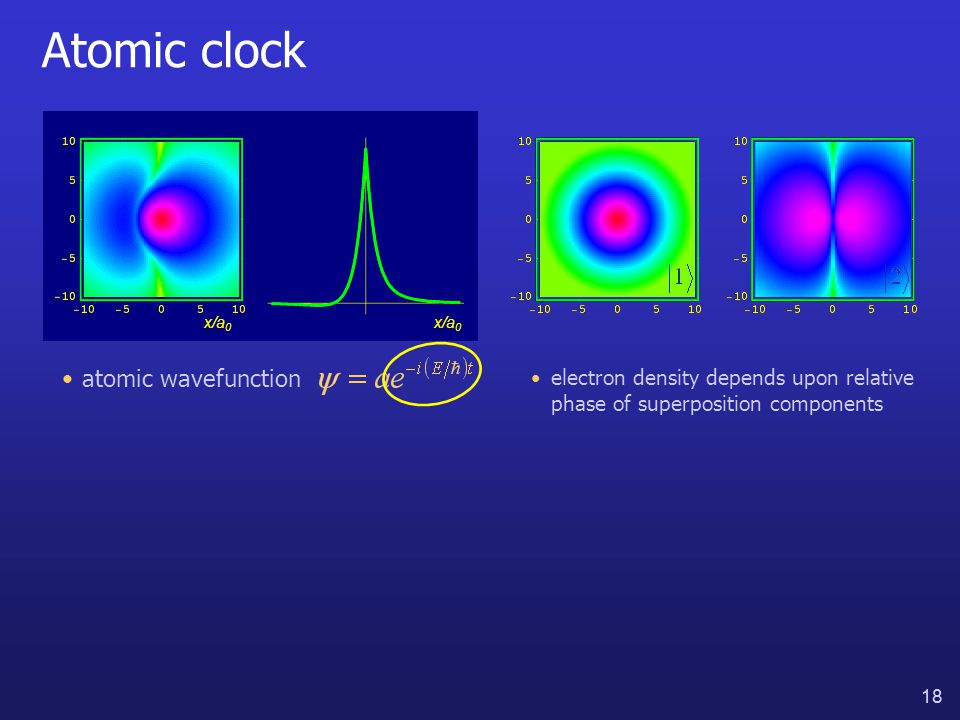 18 Atomic clock x/a 0 electron density depends upon relative phase of superposition components atomic wavefunction