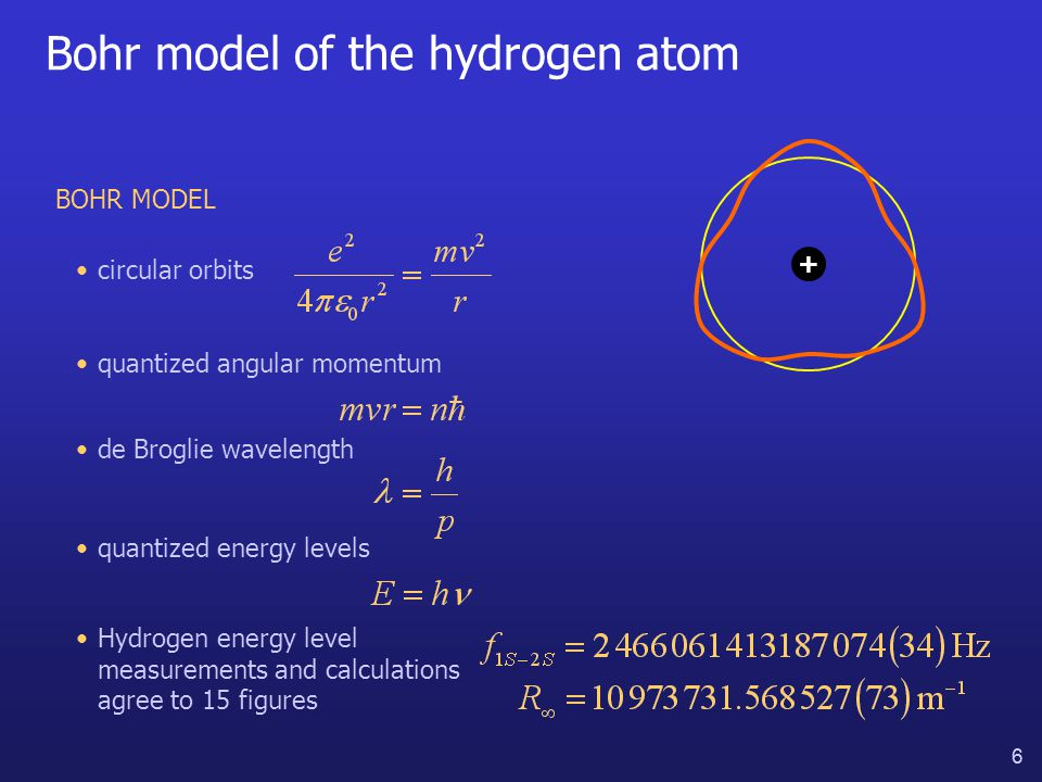 6 6 Bohr model of the hydrogen atom + BOHR MODEL quantized angular momentum quantized energy levels circular orbits de Broglie wavelength Hydrogen energy level measurements and calculations agree to 15 figures