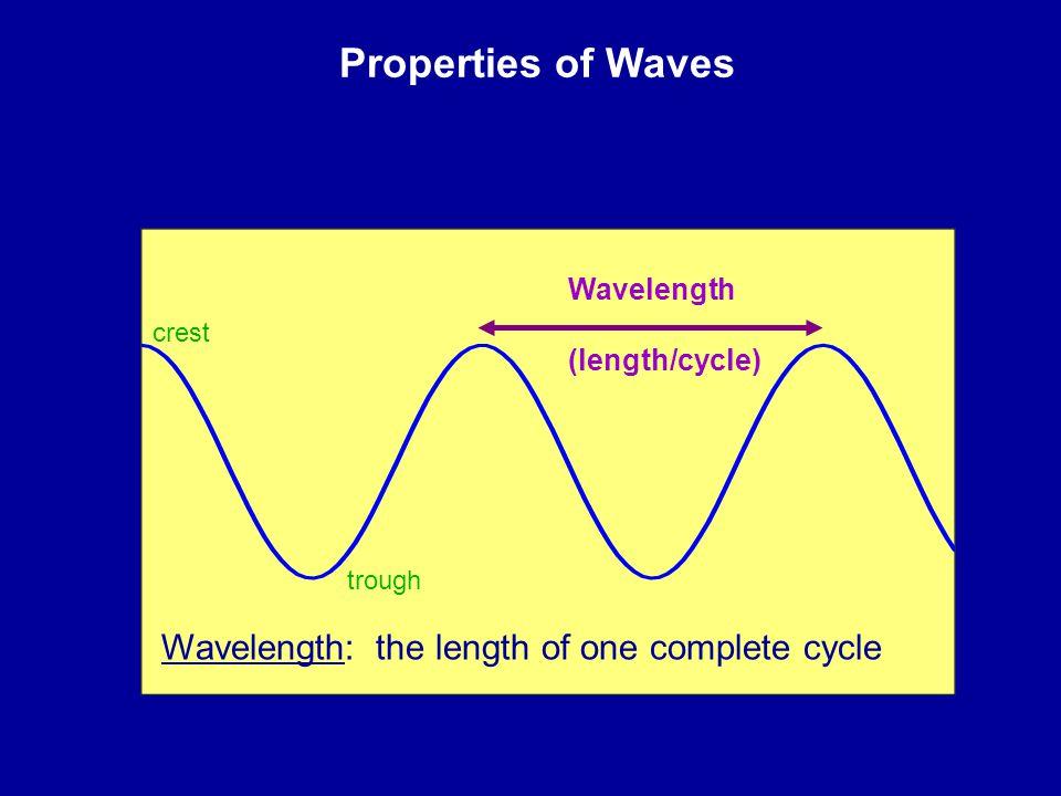 Properties of Waves Wavelength (length/cycle) Wavelength: the length of one complete cycle trough crest
