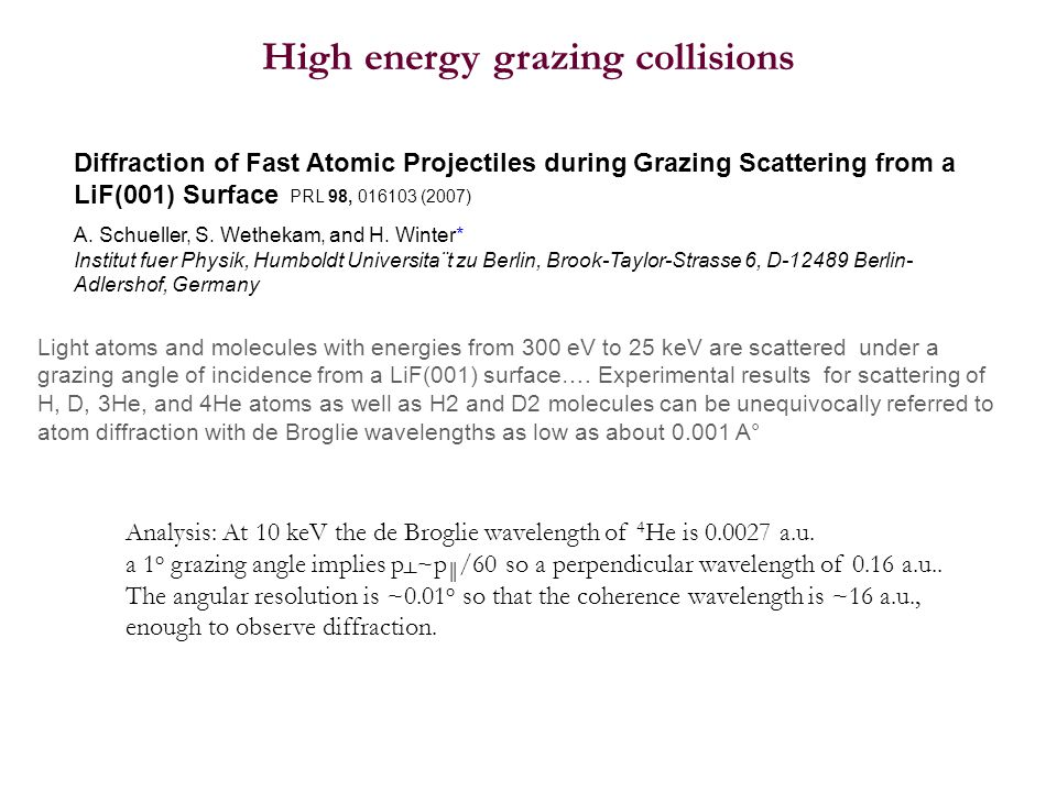 High energy grazing collisions A. Schueller, S. Wethekam, and H.