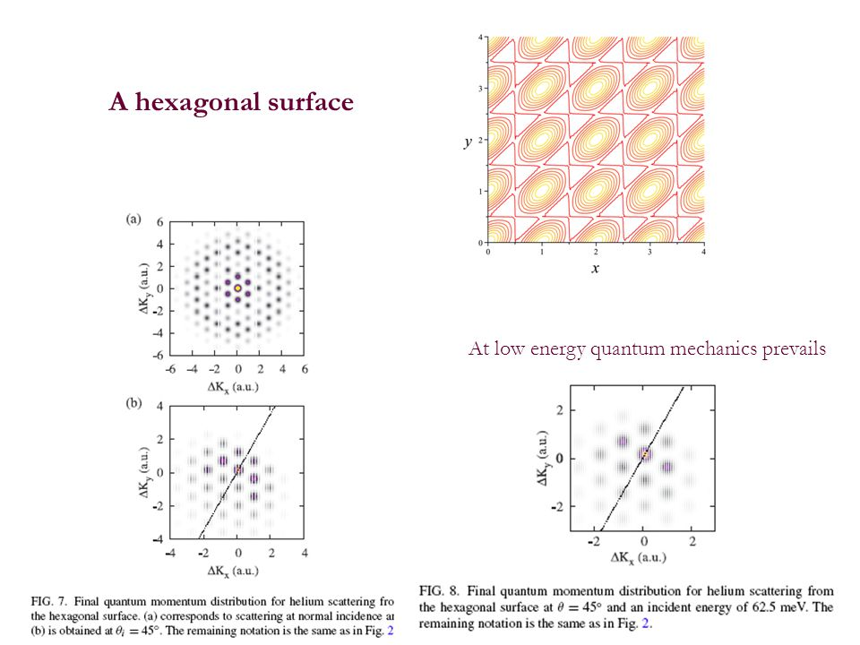 A hexagonal surface At low energy quantum mechanics prevails
