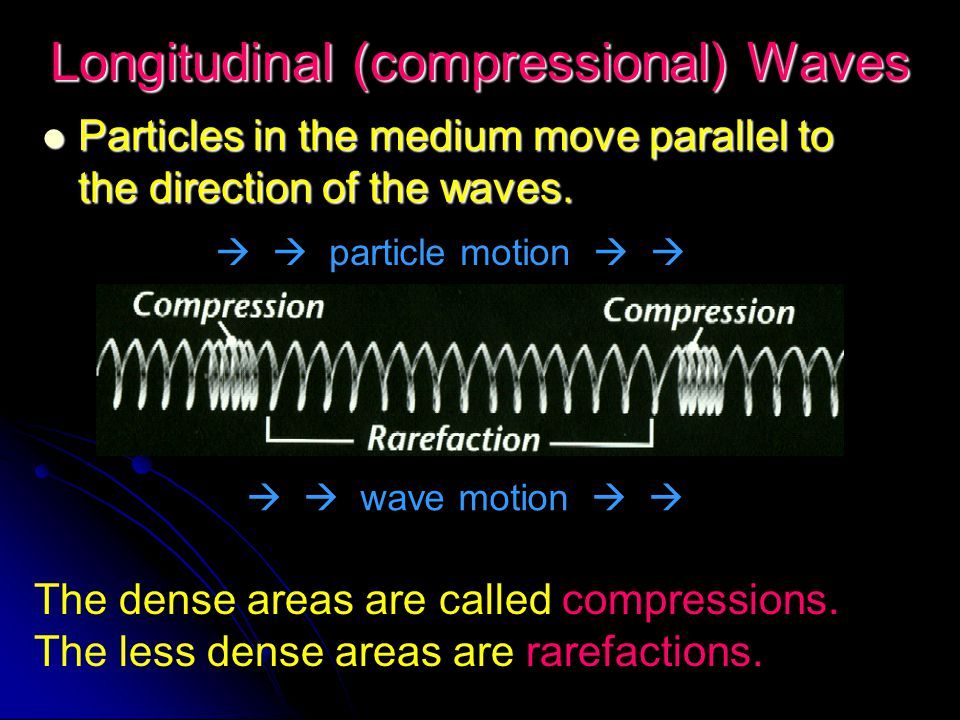 Longitudinal (compressional) Waves Particles in the medium move parallel to the direction of the waves.