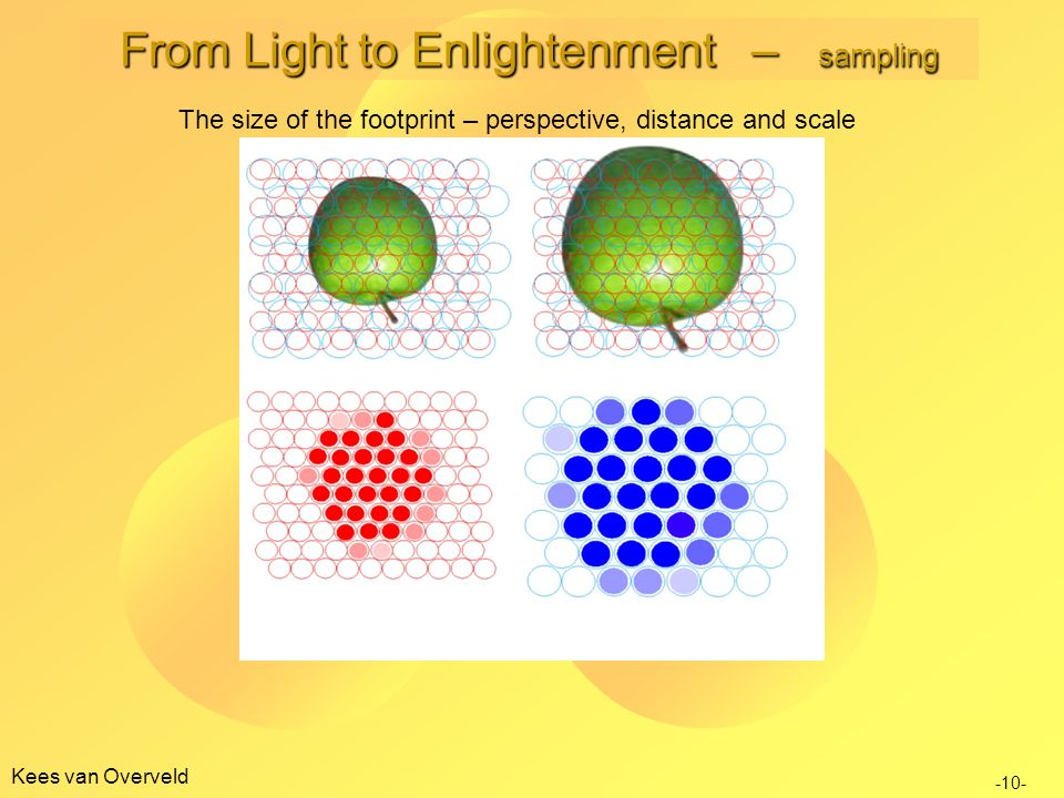 Kees van Overveld -10- The size of the footprint – perspective, distance and scale From Light to Enlightenment – sampling