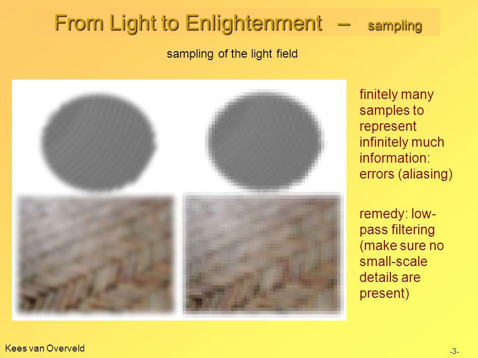 Kees van Overveld what constitutes visual sampling.