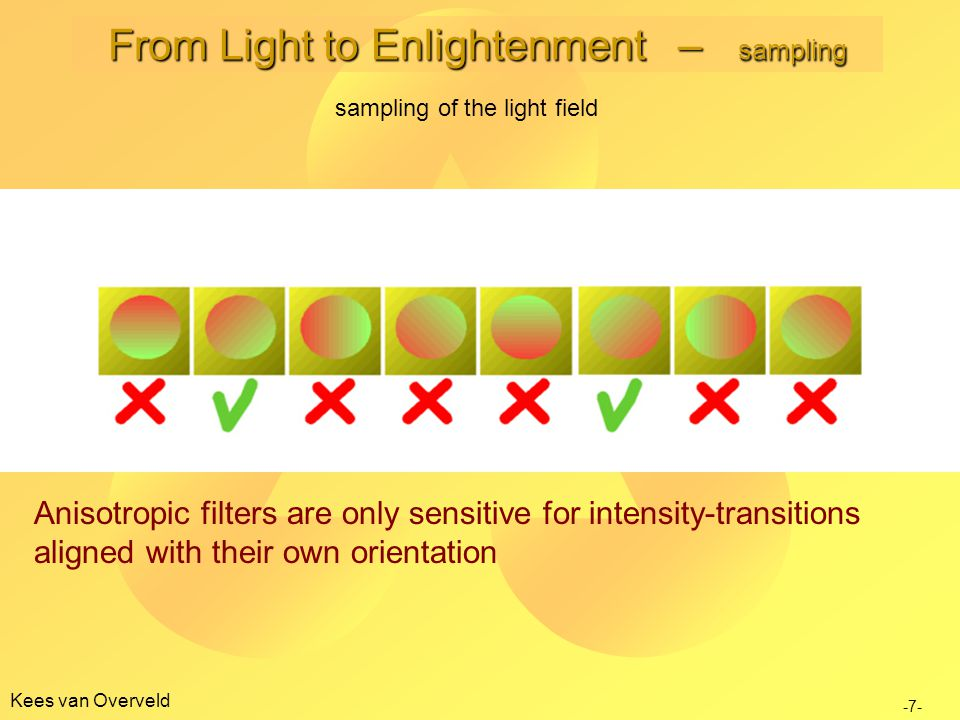 Kees van Overveld -28- From Light to Enlightenment – sampling Meaning at the sampling layer Differences in locations: above - below