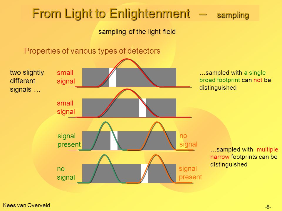 What is seen by which detector.