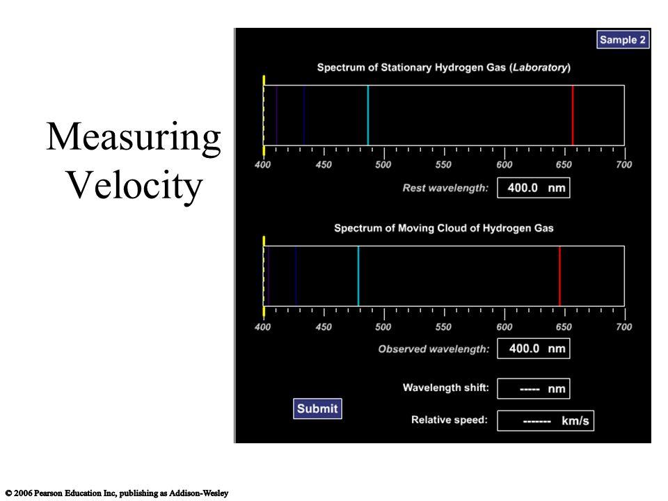 Measuring Velocity
