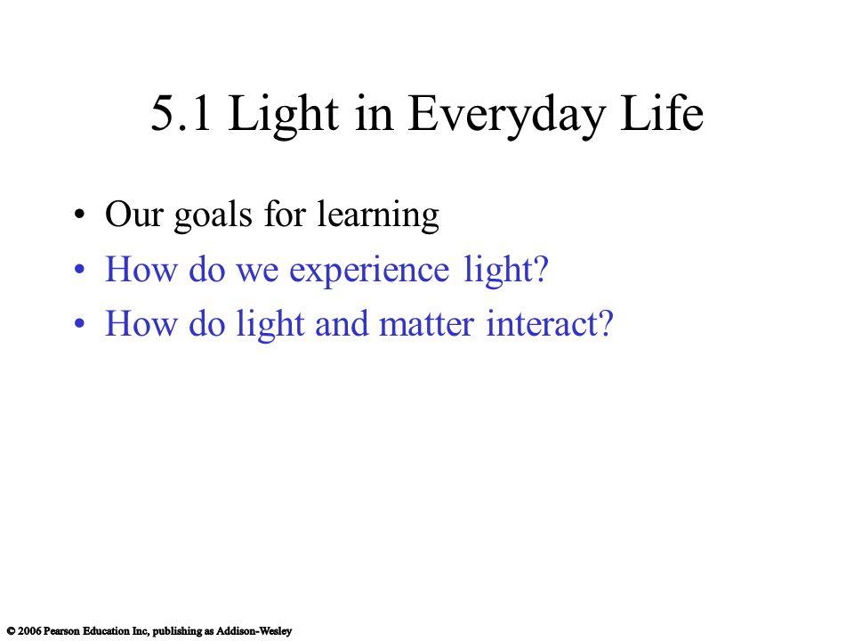 How do we experience light.