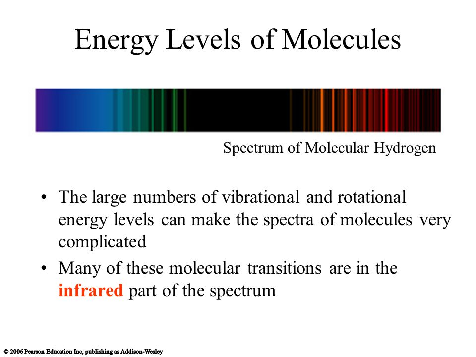 Energy Levels of Molecules The large numbers of vibrational and rotational energy levels can make the spectra of molecules very complicated Many of these molecular transitions are in the infrared part of the spectrum Spectrum of Molecular Hydrogen
