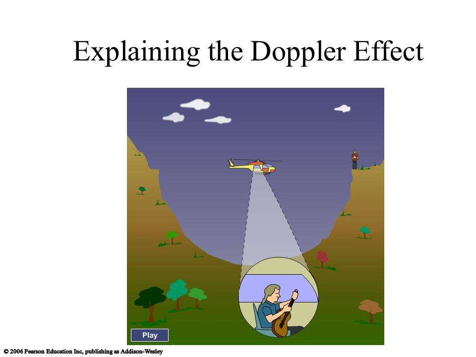 Explaining the Doppler Effect