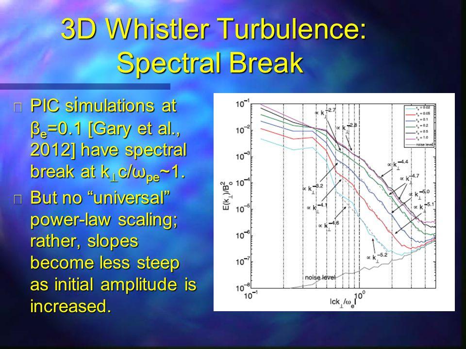 3D Whistler Turbulence: Spectral Break 3D Whistler Turbulence: Spectral Break n PIC s i mulations at β e =0.1 [Gary et al., 2012] have spectral break at k  c/ω pe ~1.