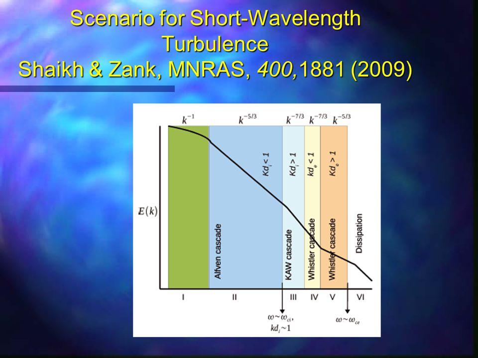 Scenario for Short-Wavelength Turbulence Shaikh & Zank, MNRAS, 400,1881 (2009)