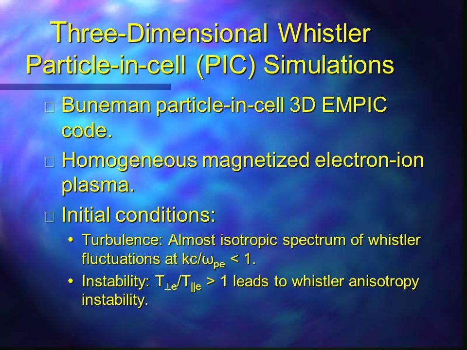 3D Whistler Turbulence: Linear Damping vs.