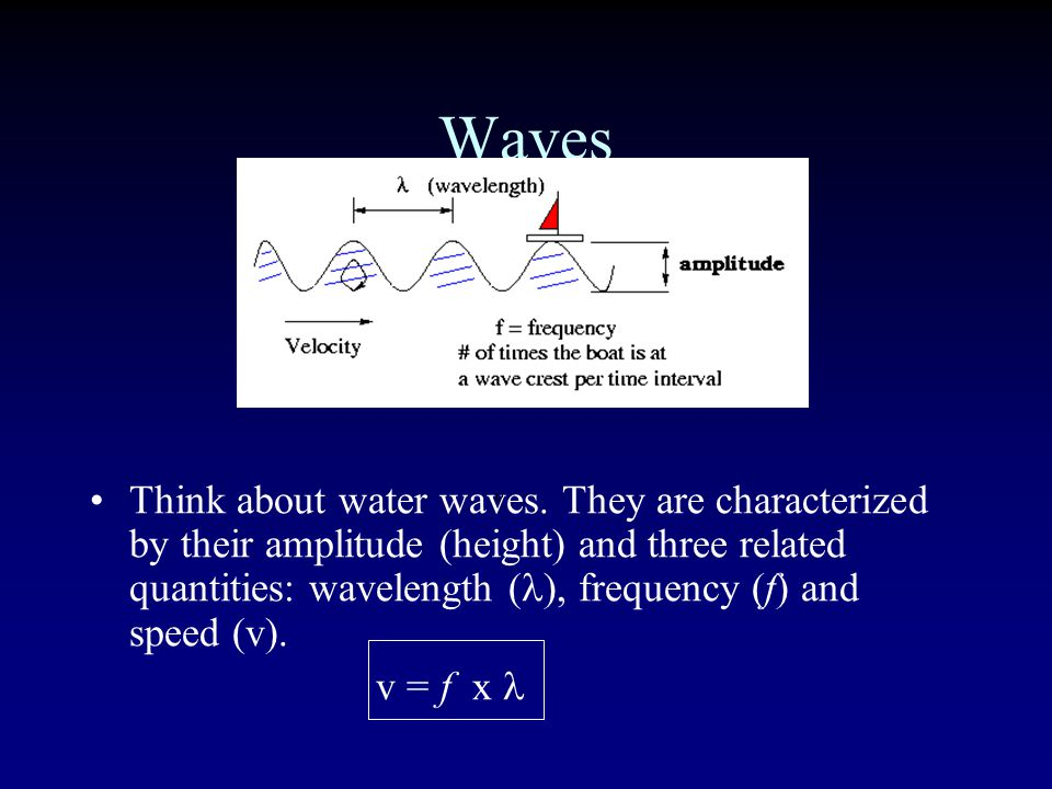 Let there be Electromagnetic Radiation Light, radio waves, x-rays, ultra-violet radiation are all forms of a type of wave composed of oscillating electric and magnetic fields