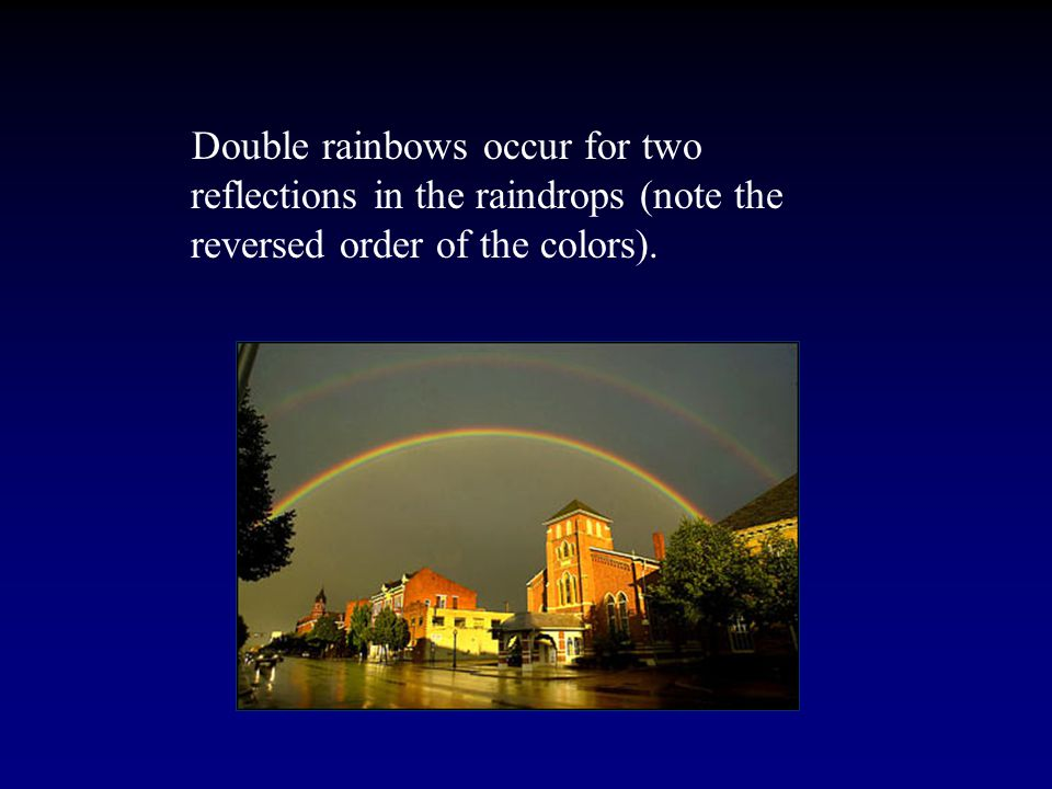 Rainbows Rainbows are caused when sunlight enters raindrops and reflect off the back surface.