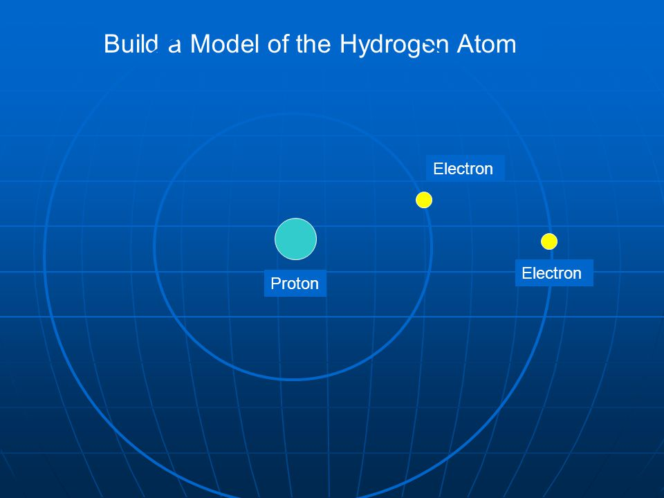 Build a Model of the Hydrogen Atom Proton Electron