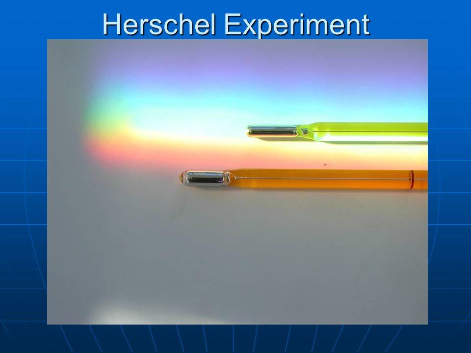 Herschel Experiment